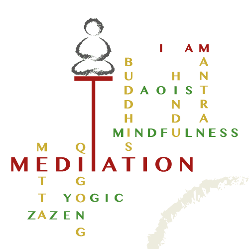 23 Types Of Meditation
