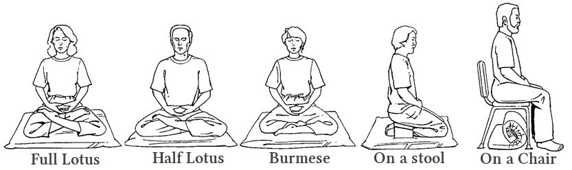 Znalezione obrazy dla zapytania meditation pozitions drawings
