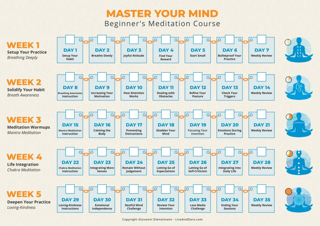 23 Types Of Meditation Find The Best Techniques For You